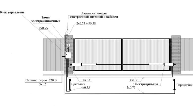 Схема установки автоматики