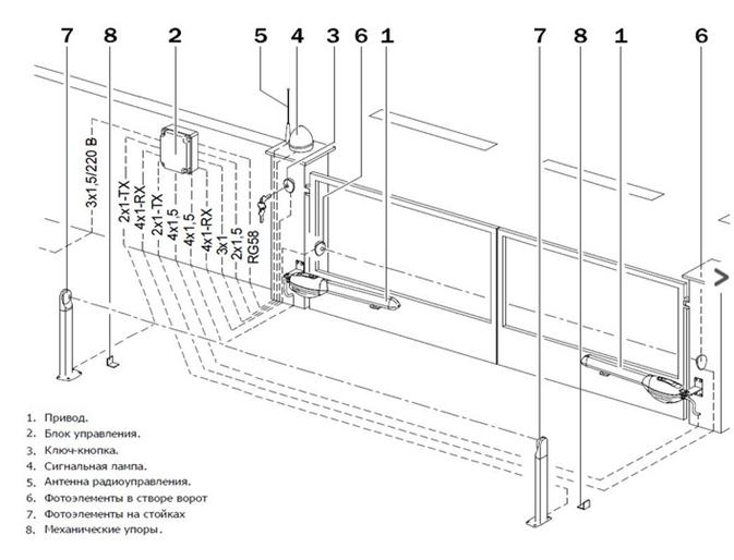 Автоматика на распашных воротах