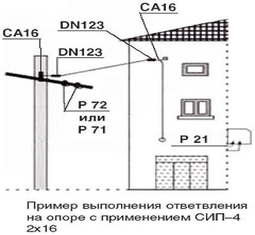 Пример монтажа проводов