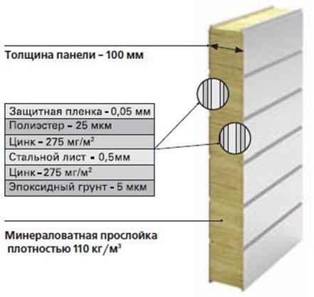 Защитный материал