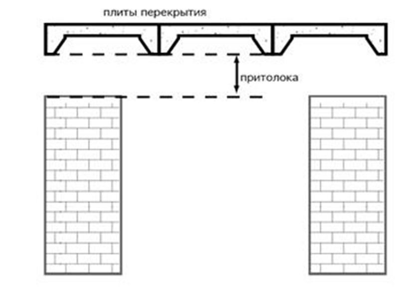 Металлический каркас ворот