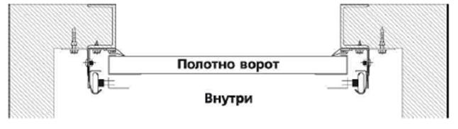 установка подъемных ворот инструкция - фото 6
