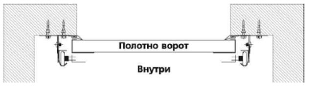 Установка секционного портала