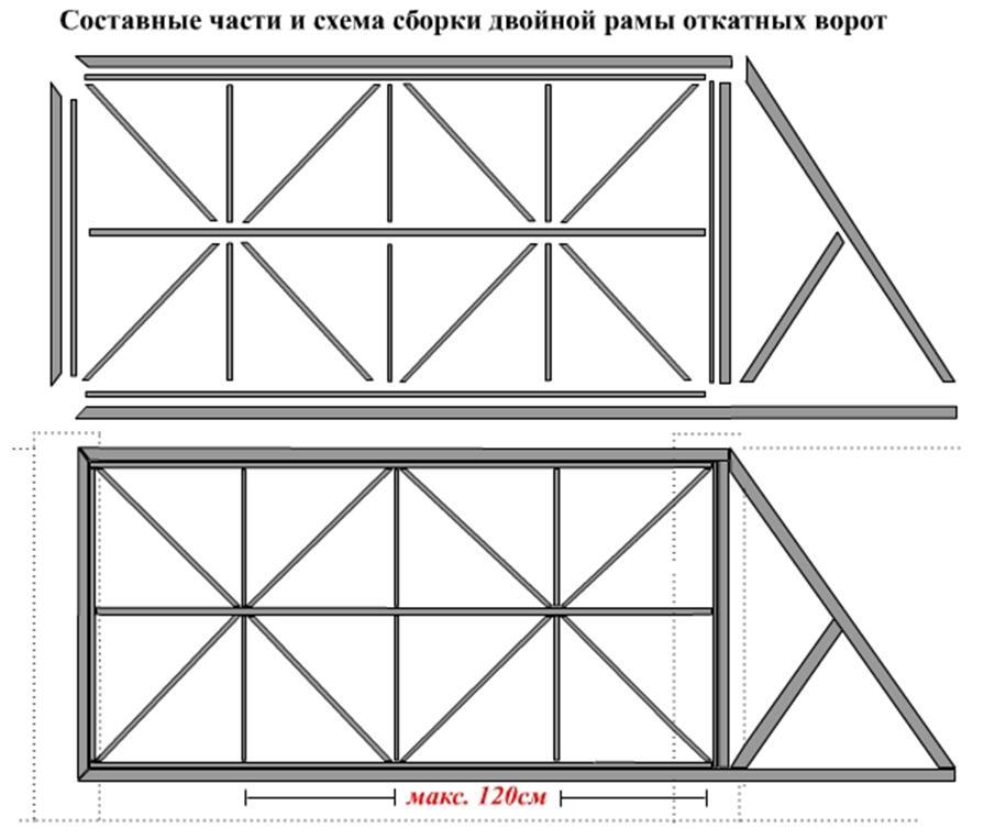 Составные части рамы ворот