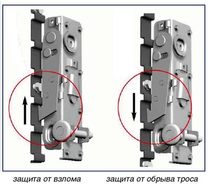 Элементы безопасности