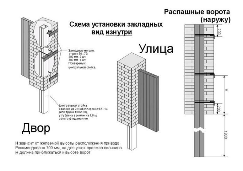 Будущая конструкция вид изнутри
