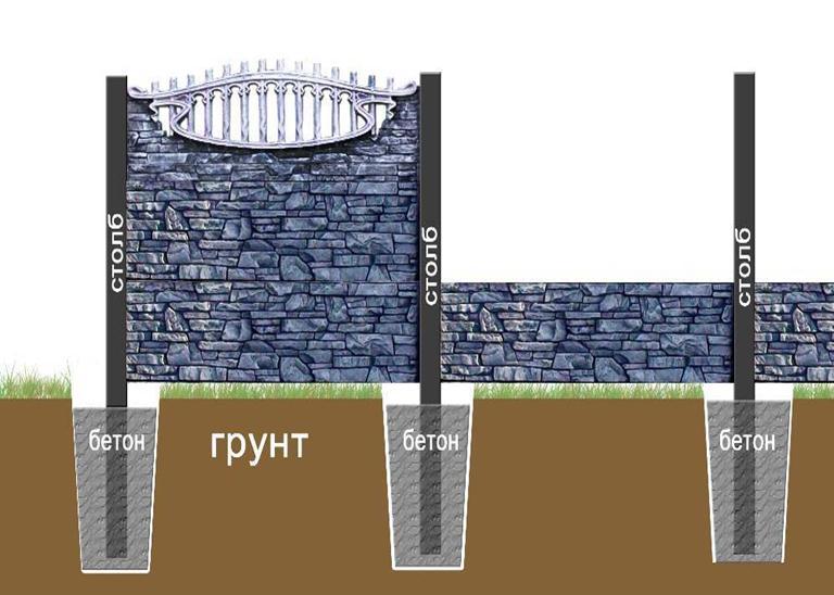 Монтаж ограды