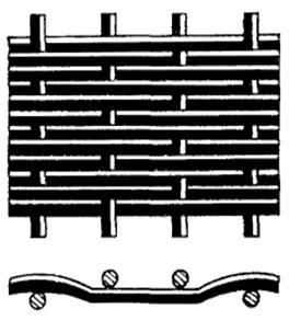 Разновидность металлической ткани